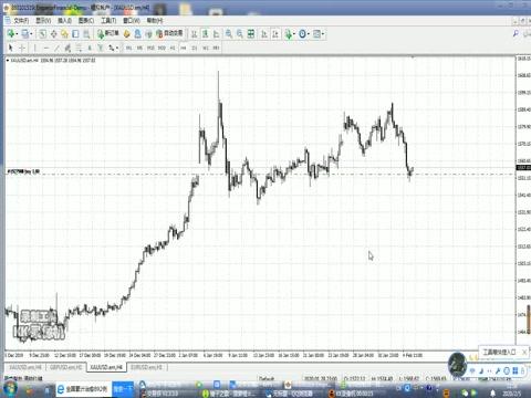 赵博文:黄金,原油外加股市风云你知道吗?