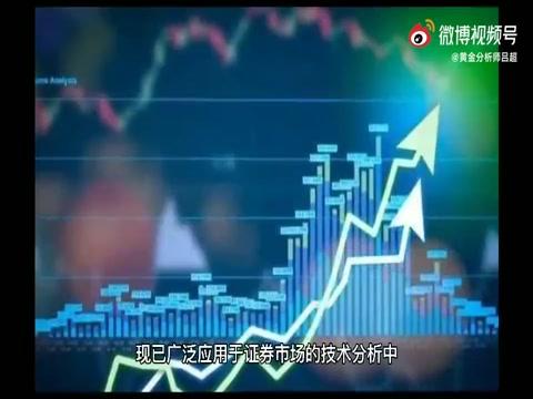 金银投资攻略:K线的起源讲解,交易中不可缺少的一项