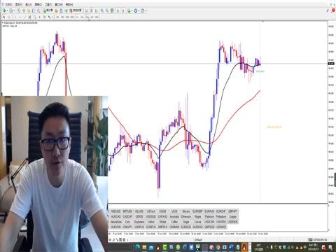 悦华交易学院:美元指数继续在压力位下方强势整理,关注后市走势